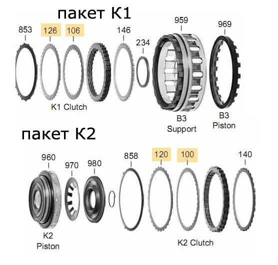 пакеты сцепления этой АКПП — К1 и К2 722.9