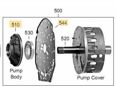 Примерно к 60-90 ткм выходят из строя АКПП 722.9
